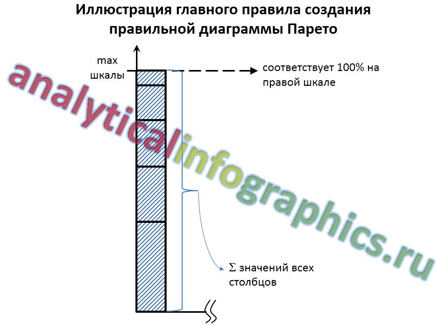 Диаграмма_Парето_6
