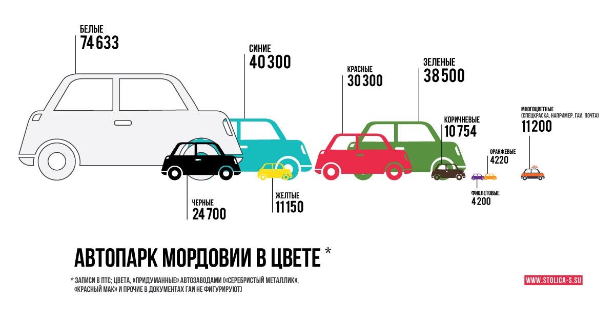 1_рис_инфограф_из_постера