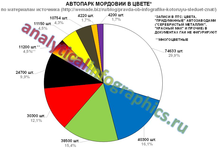 2_рис_инфограф_из_постера